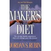 The Markets Diet